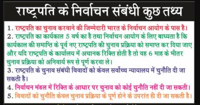 भारत के राष्ट्रपति के बारे में ये बातें जानते हैं आप? 100 रोचक तथ्य
